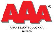AAA paras luottoluokka
